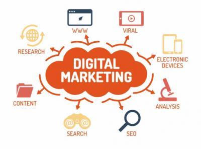 Internet Marketing help to Businesses make more Money – Delhi, India